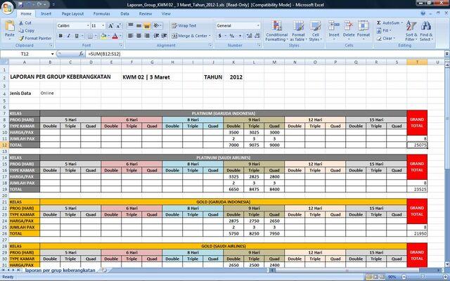 File:Contoh-lap-grup-jenis-data.jpg
