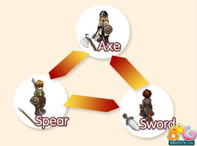 File:3weapons.jpg