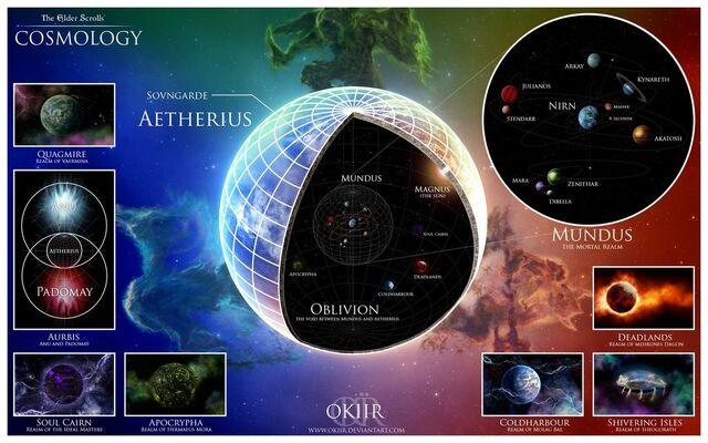 File:The Aurbis.jpg