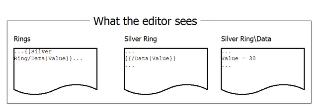 File:Data page editor's view.png