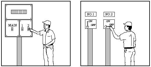 File:Switch-off-power.jpg