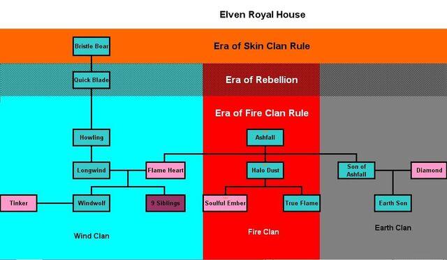 File:Elven Royal House.jpg