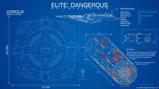File:Coriolis Station Blueprint.png