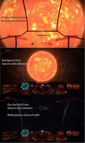 File:VY Canis Majoris Comparison.jpg
