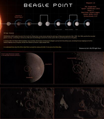 File:Beagle Point Distant Worlds Expedition.jpg