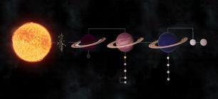XiheSystemMap