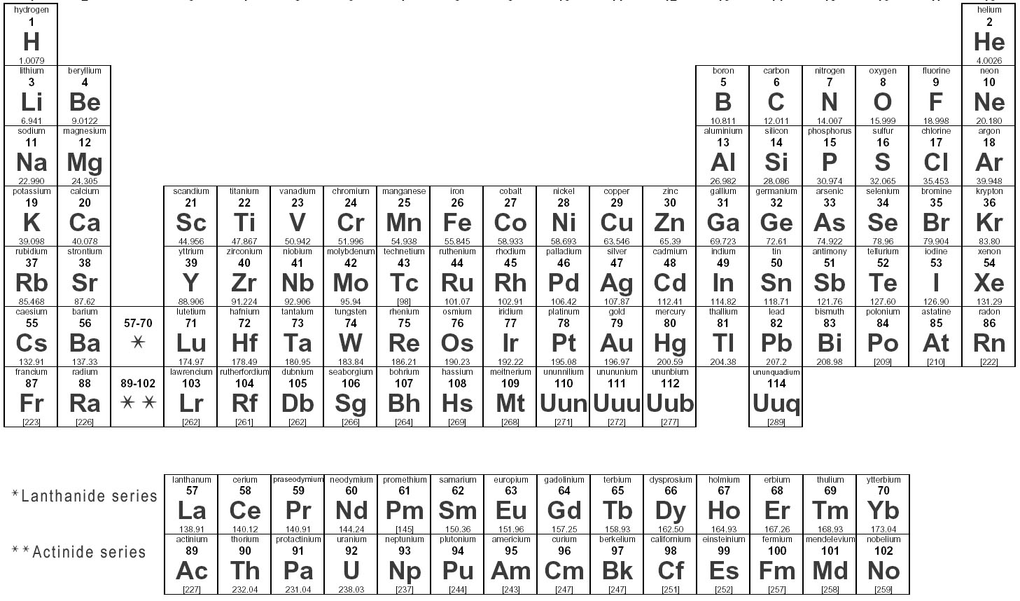 Periodic table with molecular weight pdf gallery periodic table molecular weights periodic table choice image periodic table images molecular weights periodic table images periodic table gamestrikefo Images