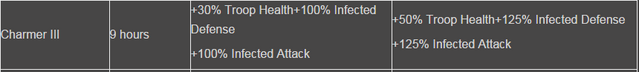 File:2015-08-10 13 54 32-Infected Leaders - Empire Z Wiki.png