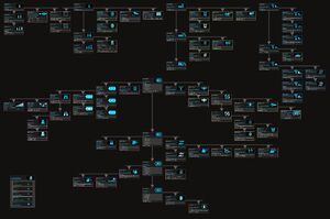 Endless space skilltree