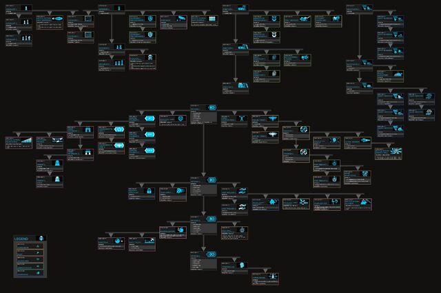 File:Endless space skilltree.jpg
