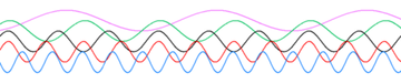 File:360px-Sine waves different frequencies.png