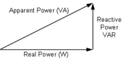 File:180px-Power Triangle 01.png