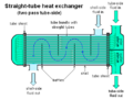 Straight-tube heat exchanger 2-pass.PNG