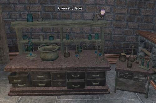 Station Chemistry Table