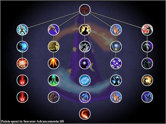 Sorcerer AA Tree