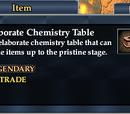 Elaborate Chemistry Table