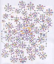 Tablero de esferas basico FFX.jpg