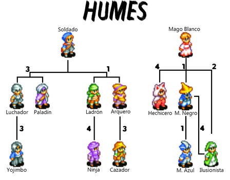 Humes oficiosA2.jpg