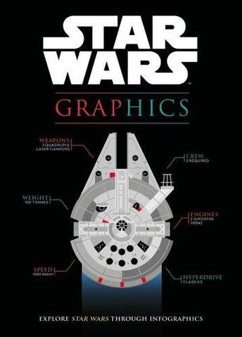 Archivo:Star Wars Graphics Cover.jpg
