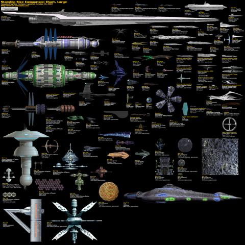 Archivo:Naves de star wars.png