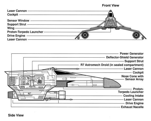 Archivo:E-wing schem.jpg