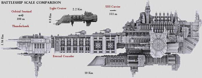 Comparativa Barcaza de Batalla Capitular Cruzado Eterno Crucero Escolta Templario Oscuro Thunderhawk Wikihammer