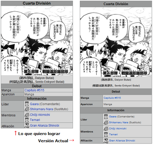 Archivo:Infoboxes de la Naruto Wiki.png