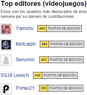 Archivo:Top editores de videojuegos - Wikia.png