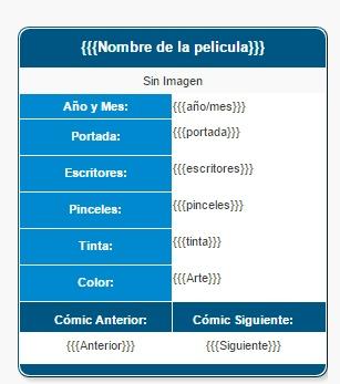 Archivo:Plantillas.jpg
