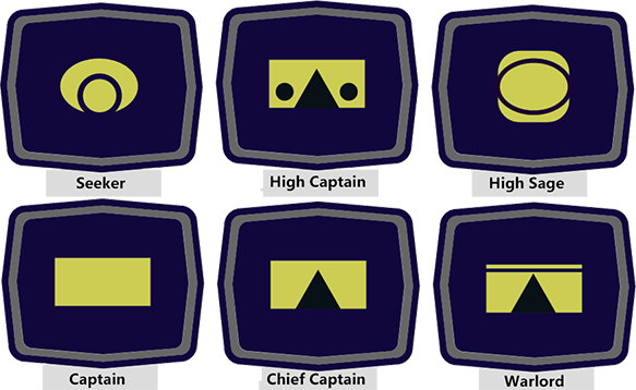 File:Army Ranks.png