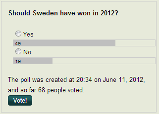 File:Poll2012.png
