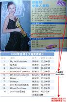 2008 disc sales top ten