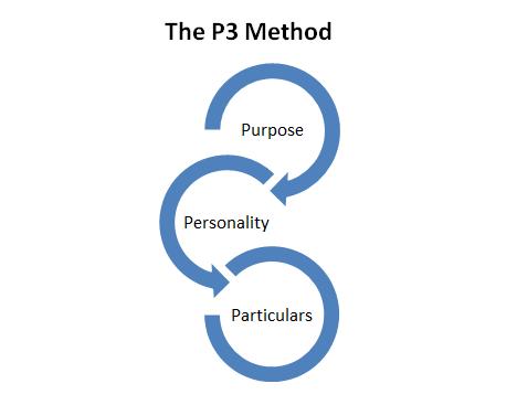 P3 Method