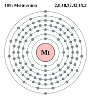 Meitnerium svg
