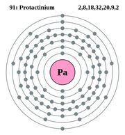 558px-Electron shell 091 Protactinium svg
