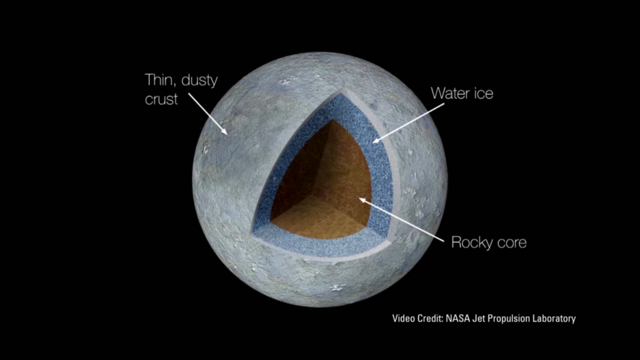 File:Ceres-005.png