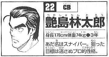 File:Rintaro Tsuyashima.png