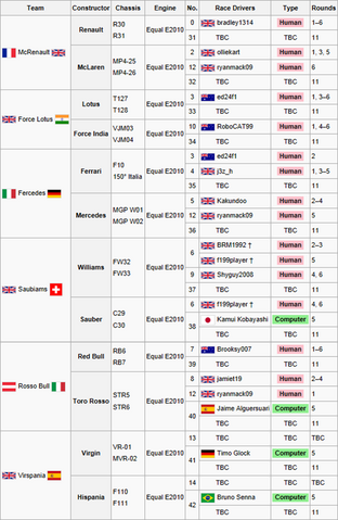 File:F1 Entry List 1st8.png