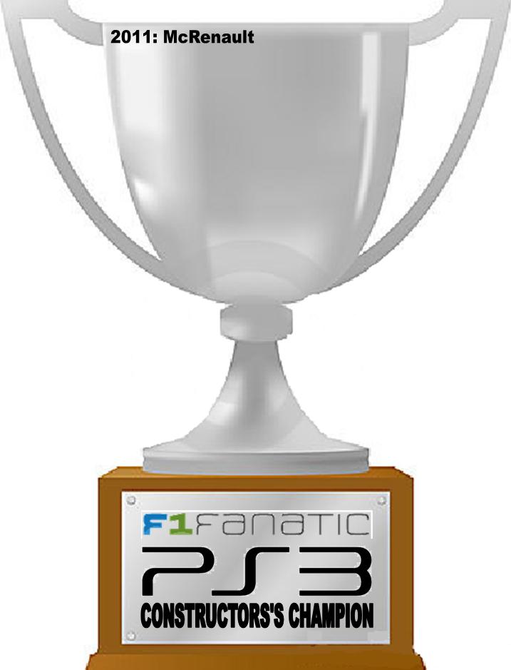 Constructors Championship Trophy