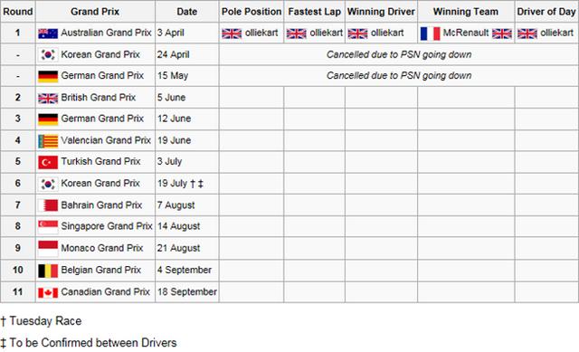 File:Calendar & Results2.png