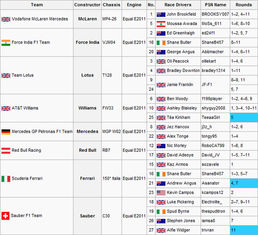 File:F1S2R11Entry List.png