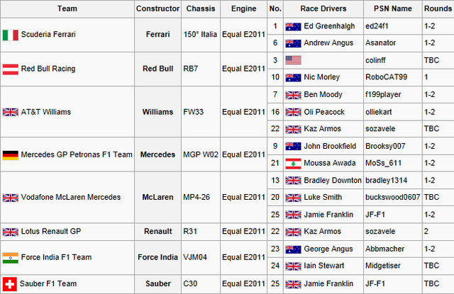 File:F1F WSS1 Entry List.png