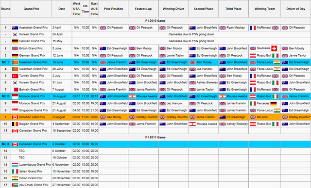 File:Calendar & Results15.png