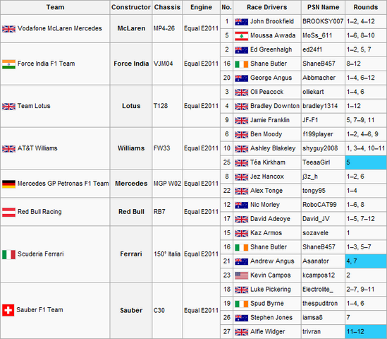 File:F1S2R12Entry List.png