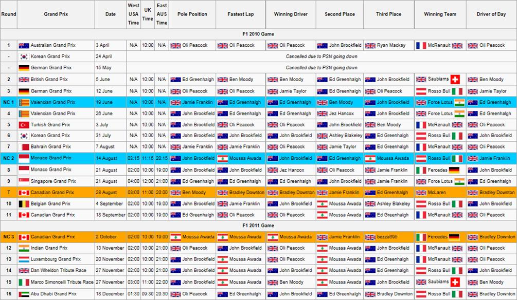 Calendar & ResultsFinal
