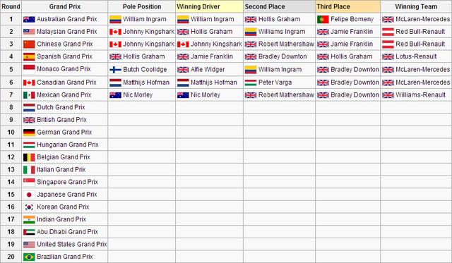 File:MEX Grands Prix.png