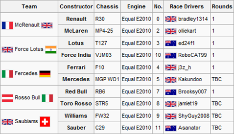 File:F1 Entry List 1sta.png