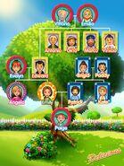 The Napoli Family Tree