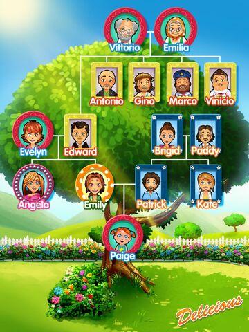 File:The Napoli Family Tree.JPG