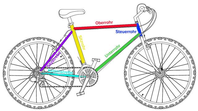 Datei:Fahrrad-zeichnung-rr-6.png